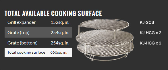 Kamado Joe Cooking Grate Diagram