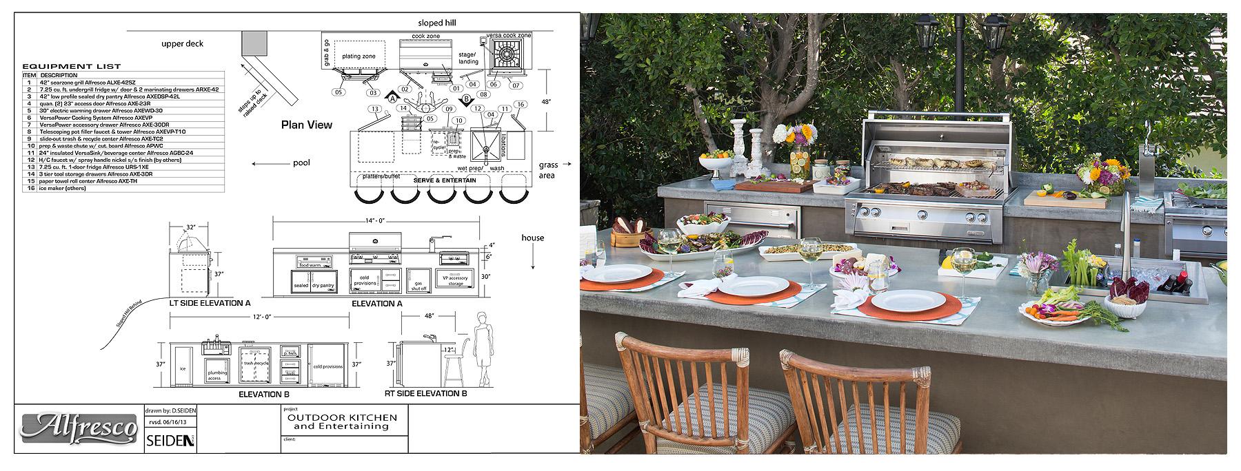 Outdoor Kitchen Idea Center