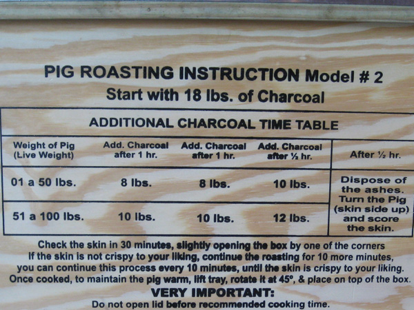 Cooking instructions on roaster